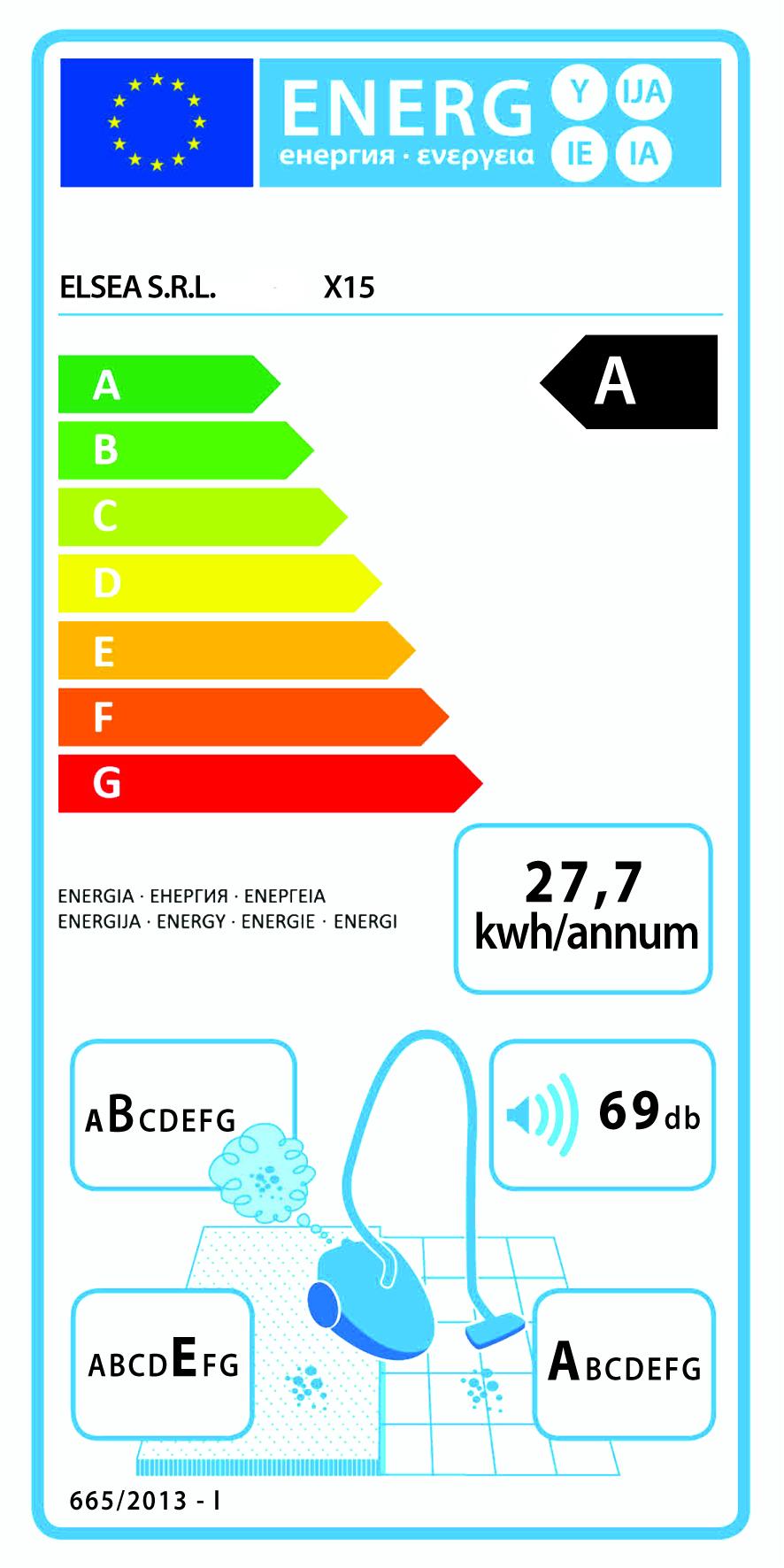 Specifiche energetiche